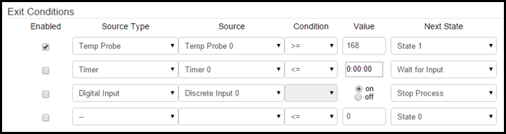 output control configurable